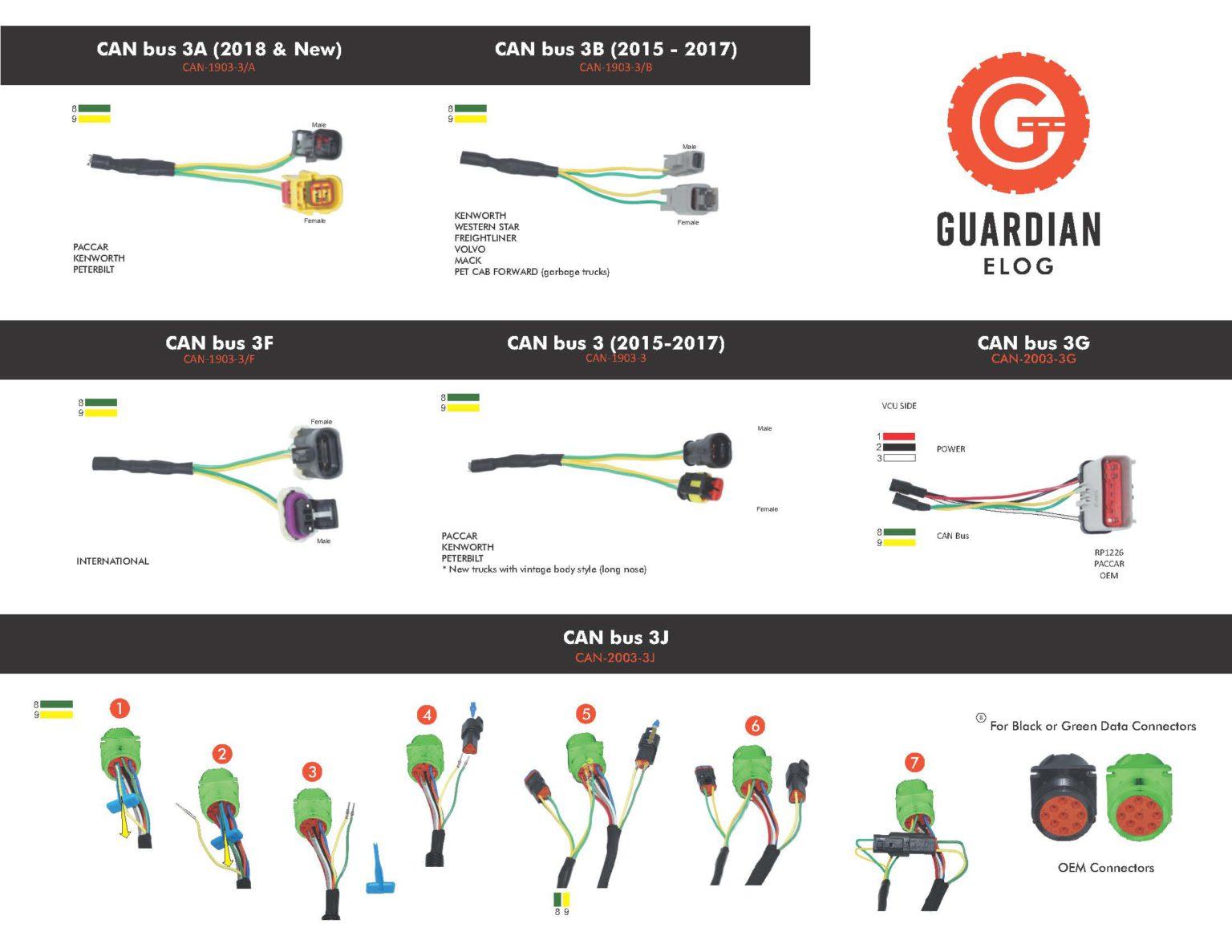 Guardian ELD Wiring Schematic