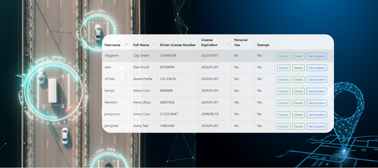 Guardian Elog GPS Tracking - realtime